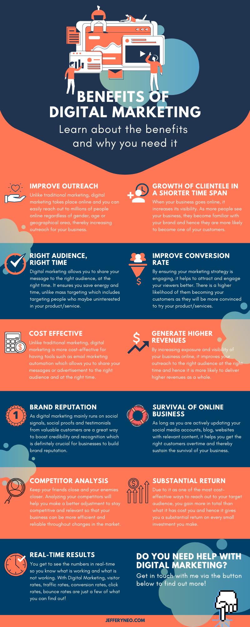 Infographics - Benefits of Digital Marketing